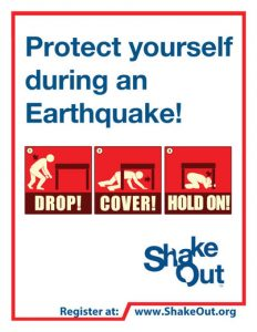 Earthquake Preparedness Kits, Know What To Do in an Earthquake