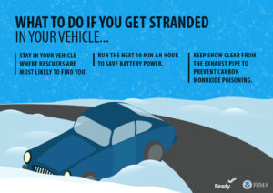 FEMA Experts Offer Winter Storm Survival Tips, Winter Weather Safety, Sunset Survival Kits