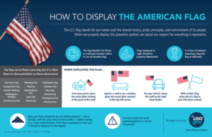 How to Display the American Flag,, Sunset Survival Safety Kits