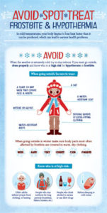 Hypothermia, Frostbite Safety Tips, CDC, FEMA, Winter Safety Kits
